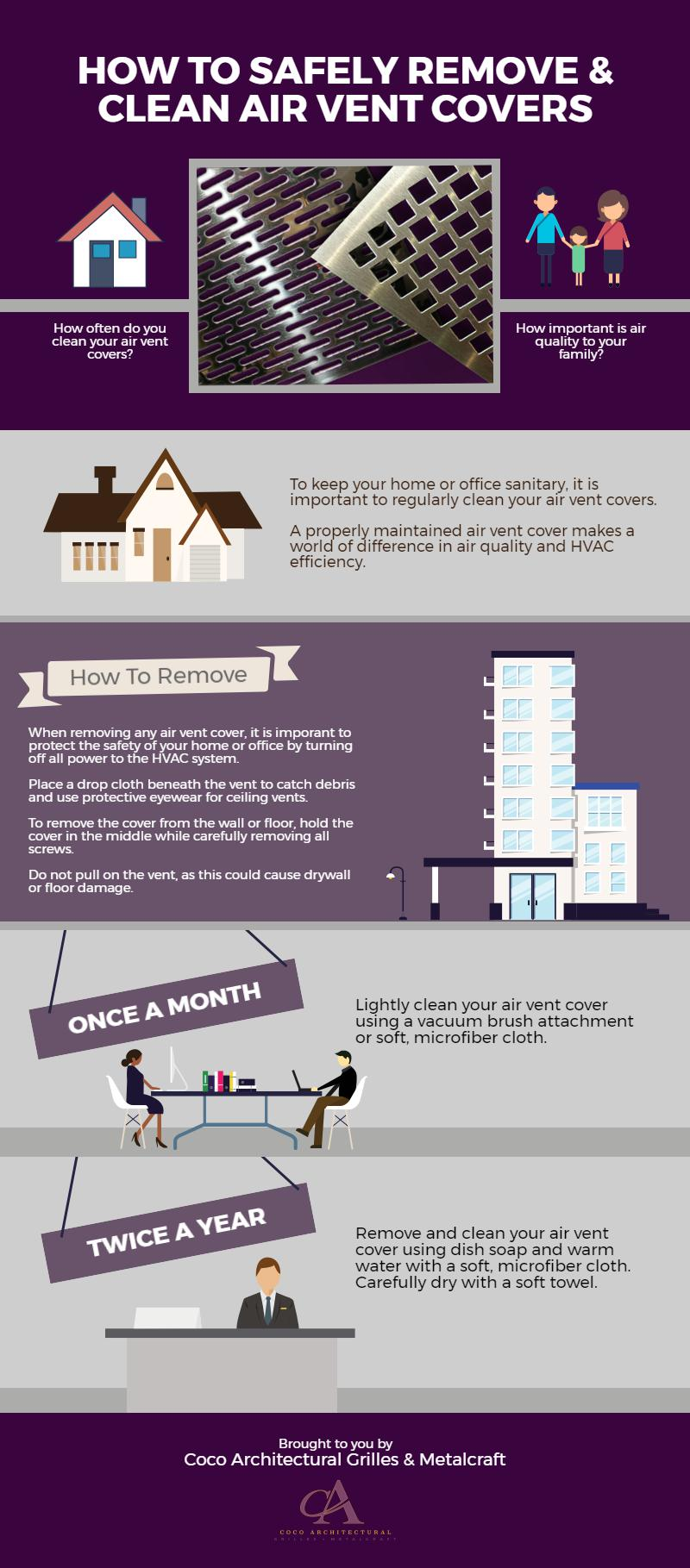 how to remove your air vent covers infographic
