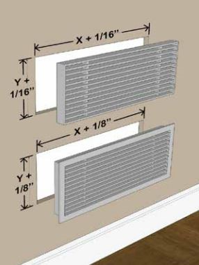 photo depiction of how to measure for linear bar grille installation